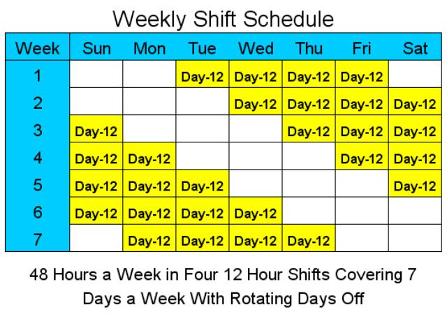 Work Schedules: Improved 4 on 4 off 12 Hour Shift Patterns YouTube