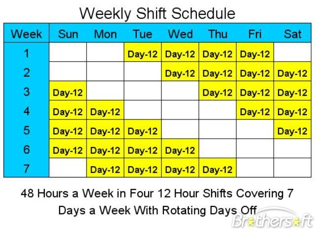 8 Plus 12 Shift Schedule | 24/7 Shift Coverage | Learn Employee