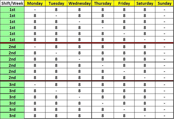 12 hour shift schedules every other weekend off  u2013 planner
