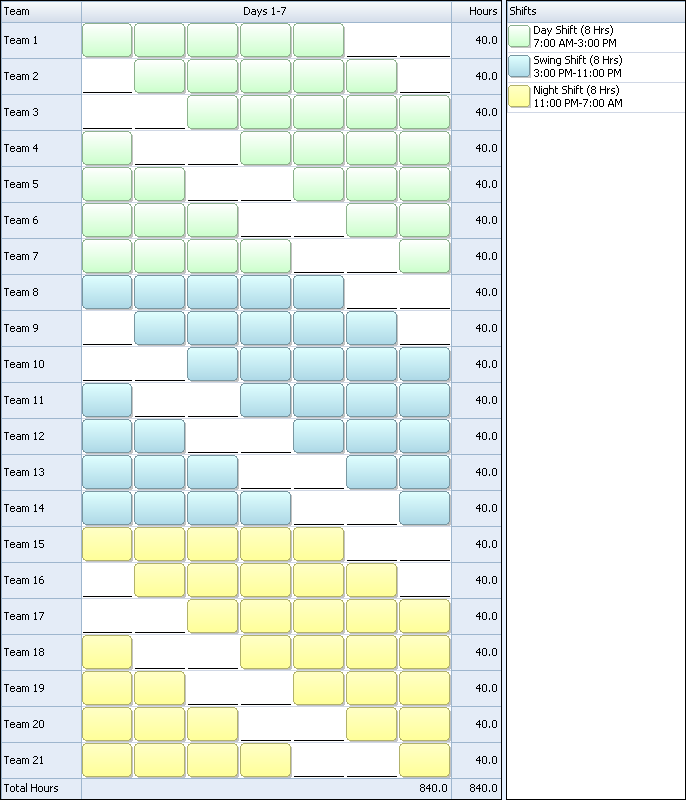 24 7 shift schedule template planner template free for 3 shift schedule template