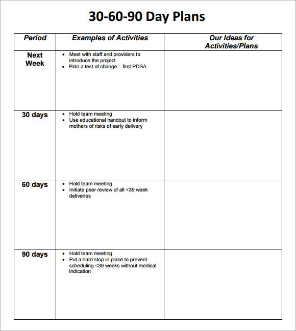 30 60 90 Day Action Plan Template | info | Pinterest | Business