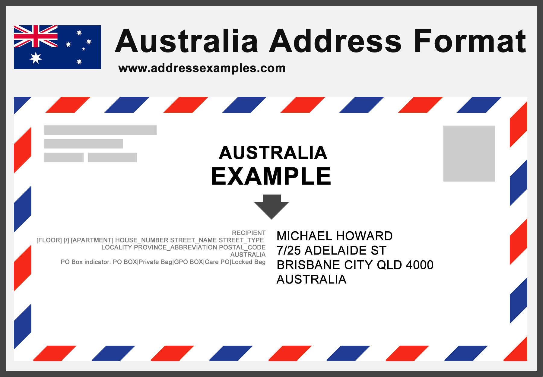 Australia Address Format AddressExamples.com