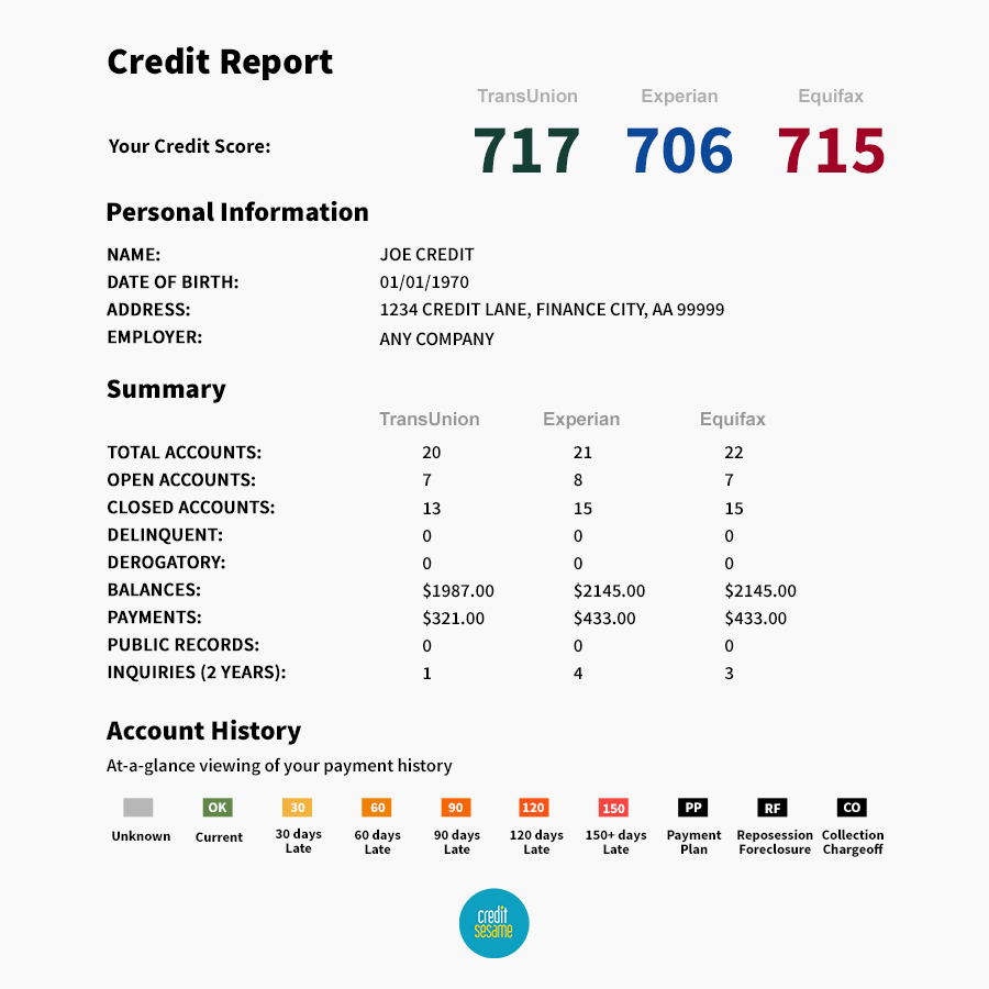 Credit Repair Business Simplified TurboDispute CRM