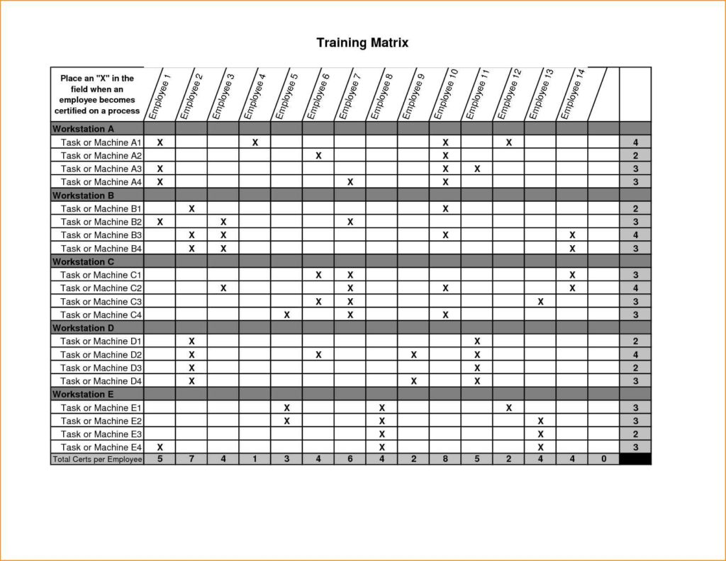 free tracking employee training spreadsheet | LAOBINGKAISUO.COM