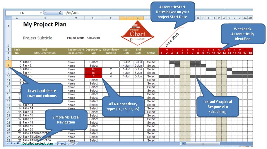 April | 2010 | Creating A Gantt Chart Template In Excel