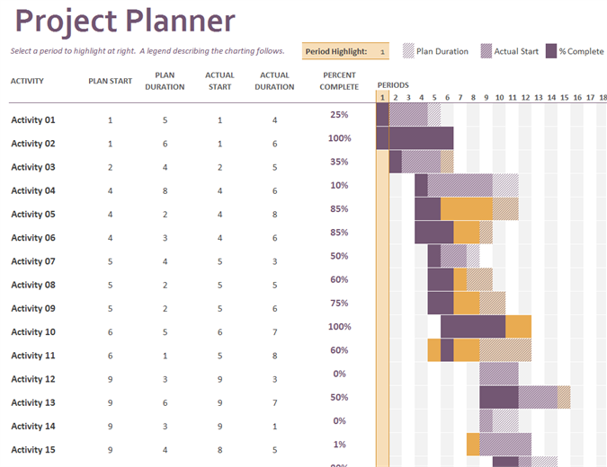 Gantt project planner Office Templates