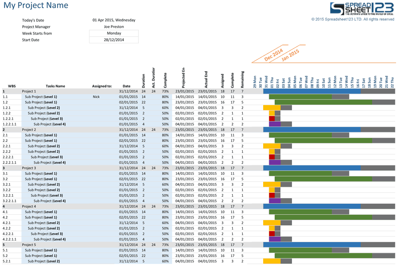 Gantt Chart Excel Template Project Planner | Magistritöö projekt