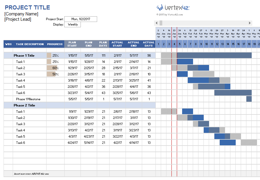 Excel 2013: Using Gantt project planner template YouTube
