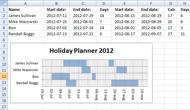 8+ Holiday Planner Templates Excel Templates