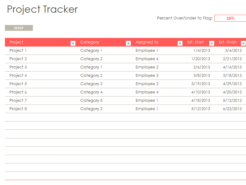 Multiple Project Tracking Templates for Excel | Projectmanagersinn