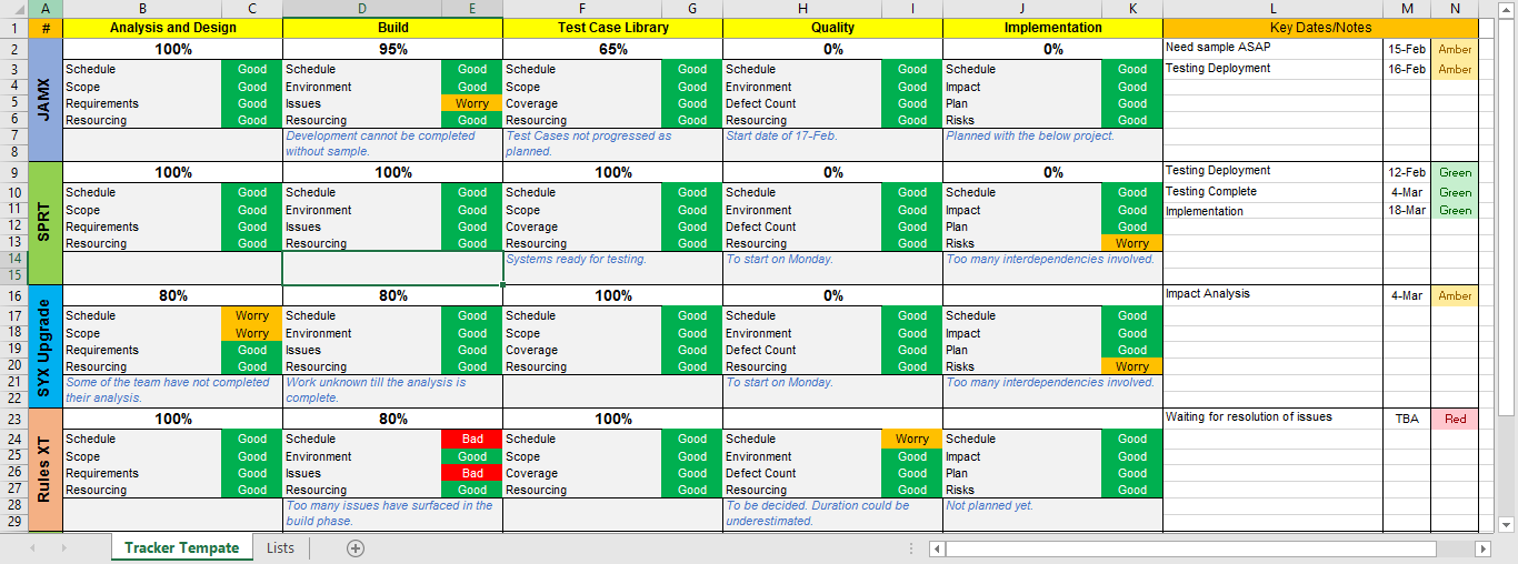 Multiple Project Tracking Excel Template Free Download Free