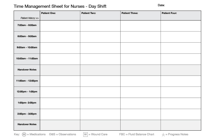 Time Management for Nurses: Download a Day Planner Ausmed