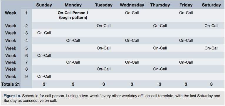 on call rotation schedule template  u2013 planner template free