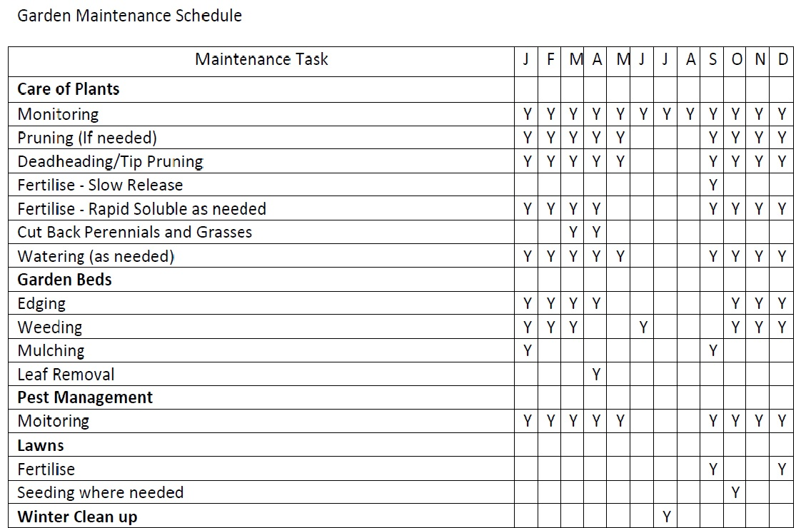 Plant maintenance schedule template excel planner for Janitorial schedule template