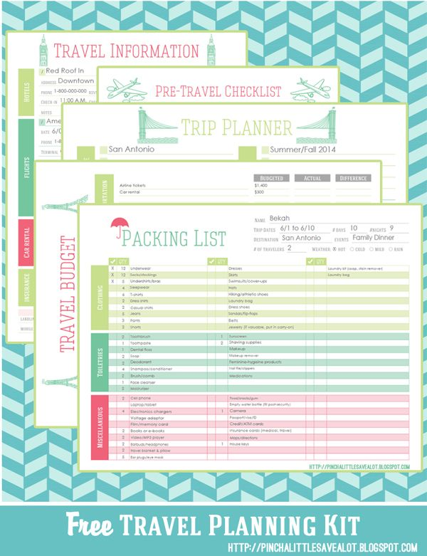 Road Trip Planner | Simply Triplicity