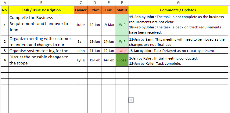 Excel Task Tracker Template Free Downloads : 6 Samples Free