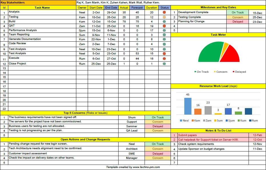 project tracking template excel free download  u2013 planner template free