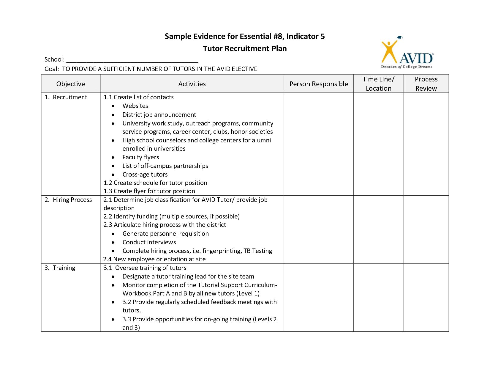 Recruitment Plan Template | Best Business Template