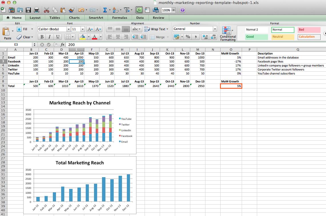 social media report template excel  u2013 planner template free