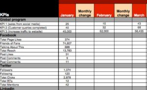 social media report template excel planner template free