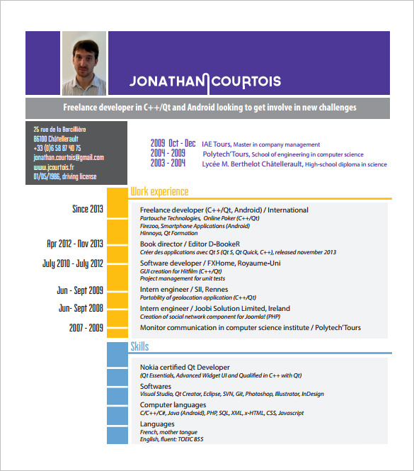 Best One Page Software Developer Resume