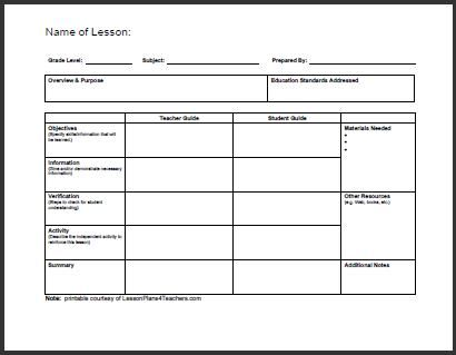 Lesson Planning Templates | The Religion Teacher | Catholic