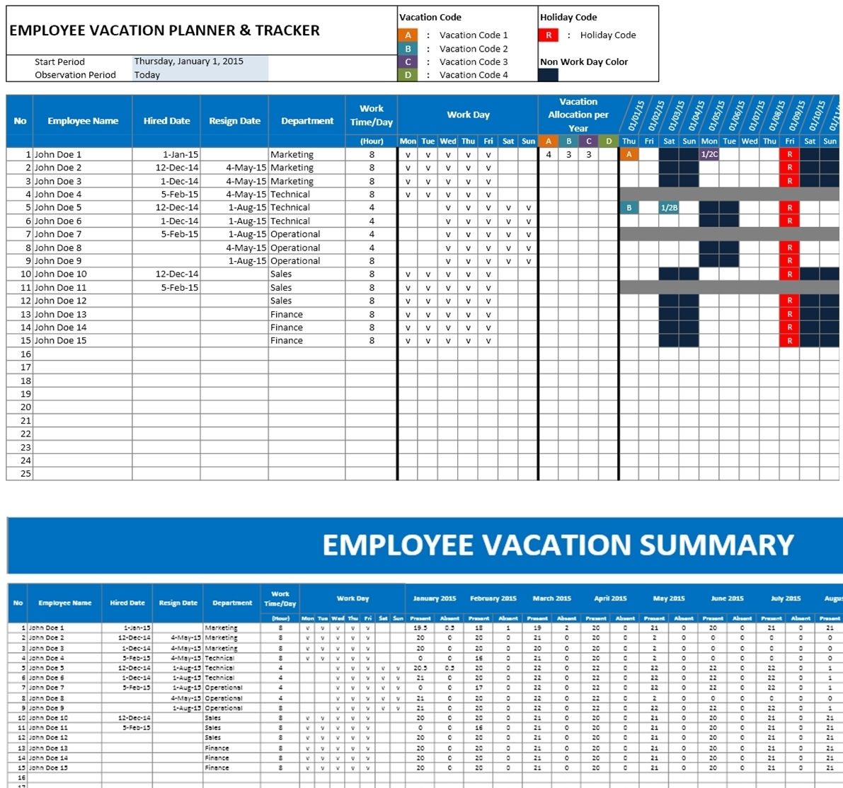 Vacation Planner Template | sanjonmotel