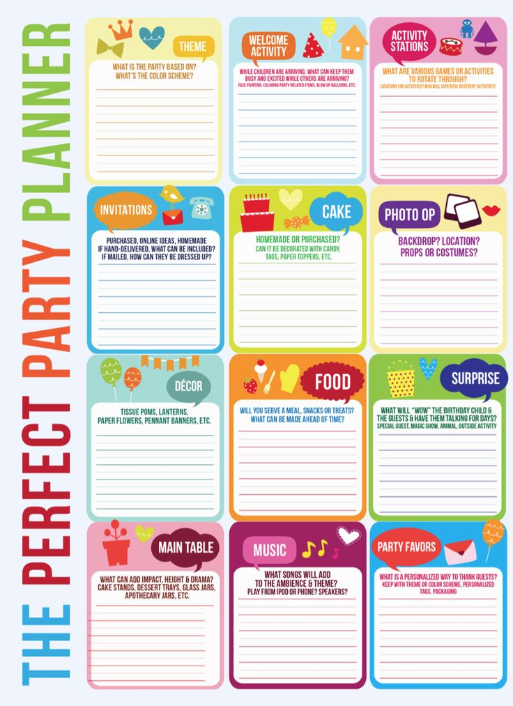 Kids Birthday Party Food Checklist