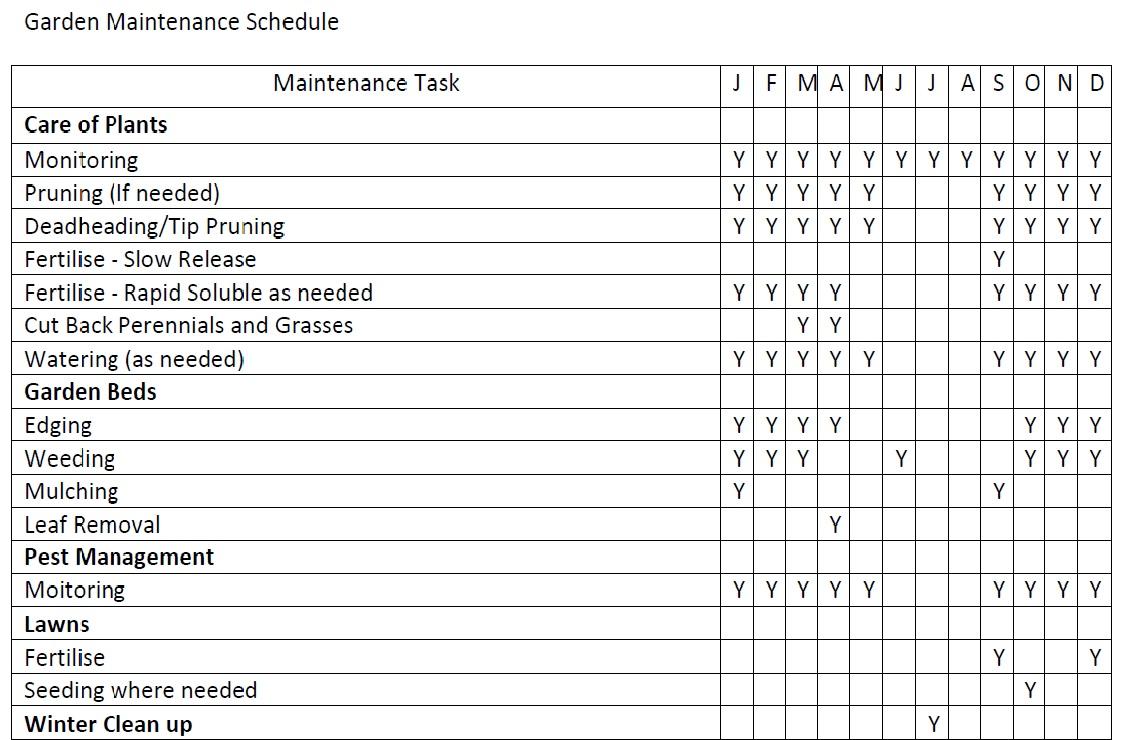 Plant Maintenance Schedule Template Excel - planner ...