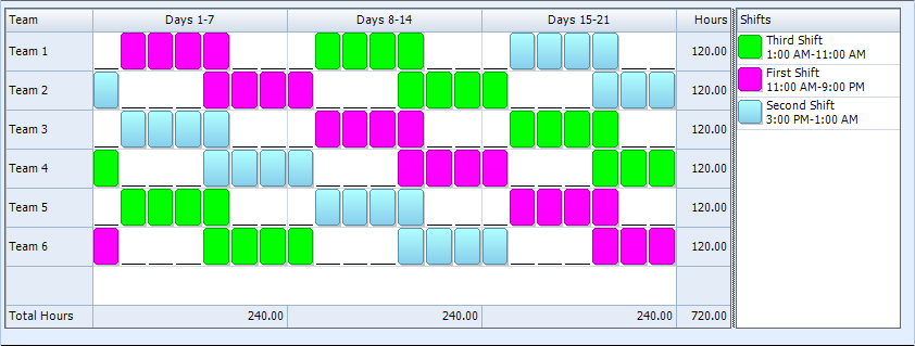 Shift Schedules For 24 7 Coverage - planner template free